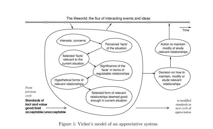 Appreciativesystem.JPG