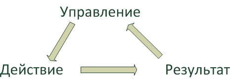 systemmolecule.jpg