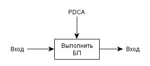 PDCA_2021-01-09.jpg